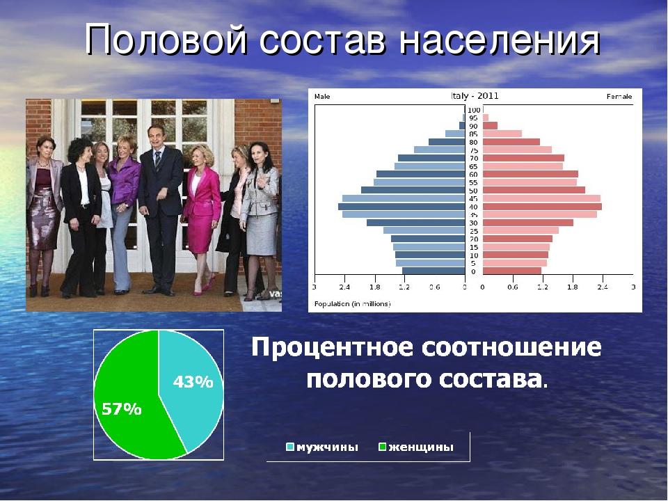 Половой состав населения