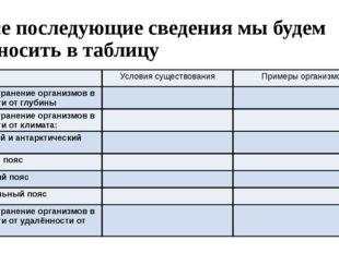 Все последующие сведения мы будем заносить в таблицу Условия существования Пр