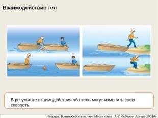 Инерция. Взаимодействие тел. Масса тела. А.В. Лобанов. Архара 20016г Взаимод