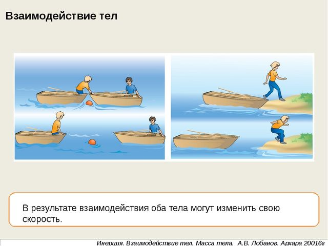 Инерция. Взаимодействие тел. Масса тела. А.В. Лобанов. Архара 20016г Взаимод...