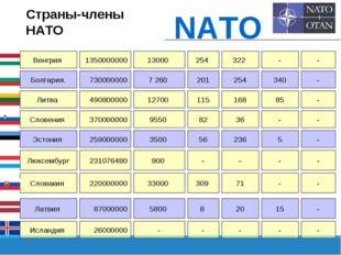 Венгрия 1350000000 13000 254 322 - - Болгария. Литва 730000000 490800000 7 26
