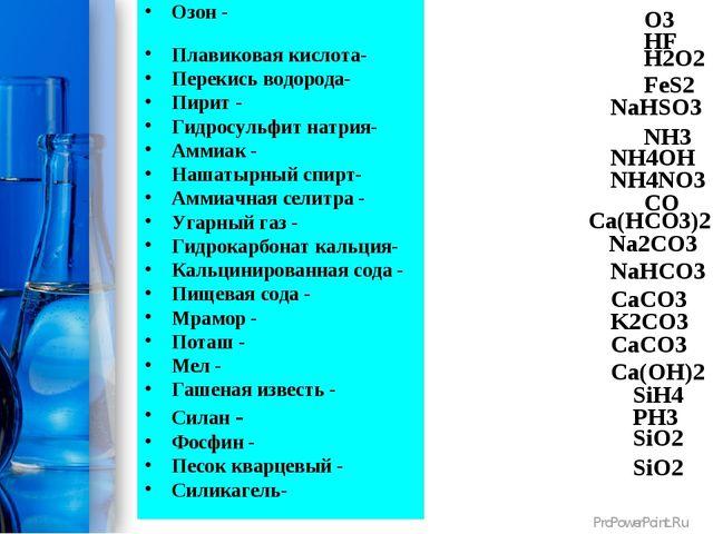 Озон - Плавиковая кислота- Перекись водорода- Пирит - Гидросульфит натрия- Ам...
