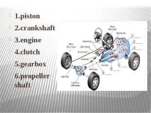1.piston 2.crankshaft 3.engine 4.clutch 5.gearbox 6.propeller shaft