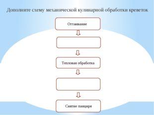 Дополните схему механической кулинарной обработки креветок Оттаивание Теплова