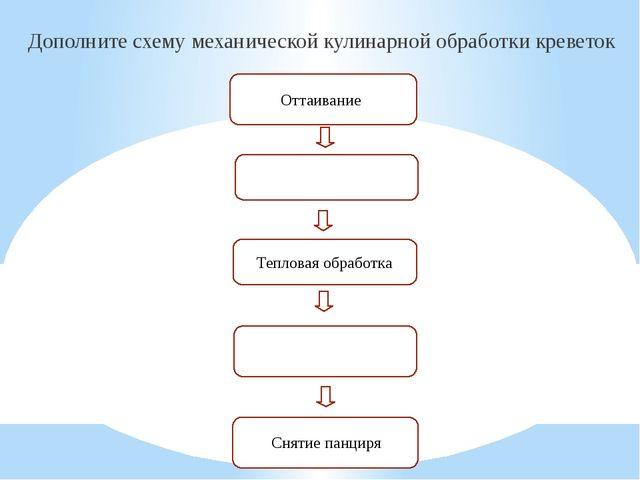 Дополните схему механической кулинарной обработки креветок Оттаивание Теплова...