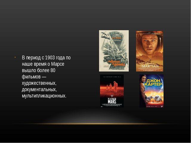 В период с 1903 года по наше время о Марсе вышло более 80 фильмов — художест...