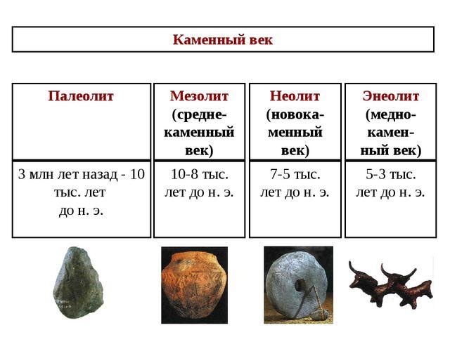 3 млн лет назад - 10 тыс. лет до н. э. Палеолит 5-3 тыс. лет до н. э. Энеолит...