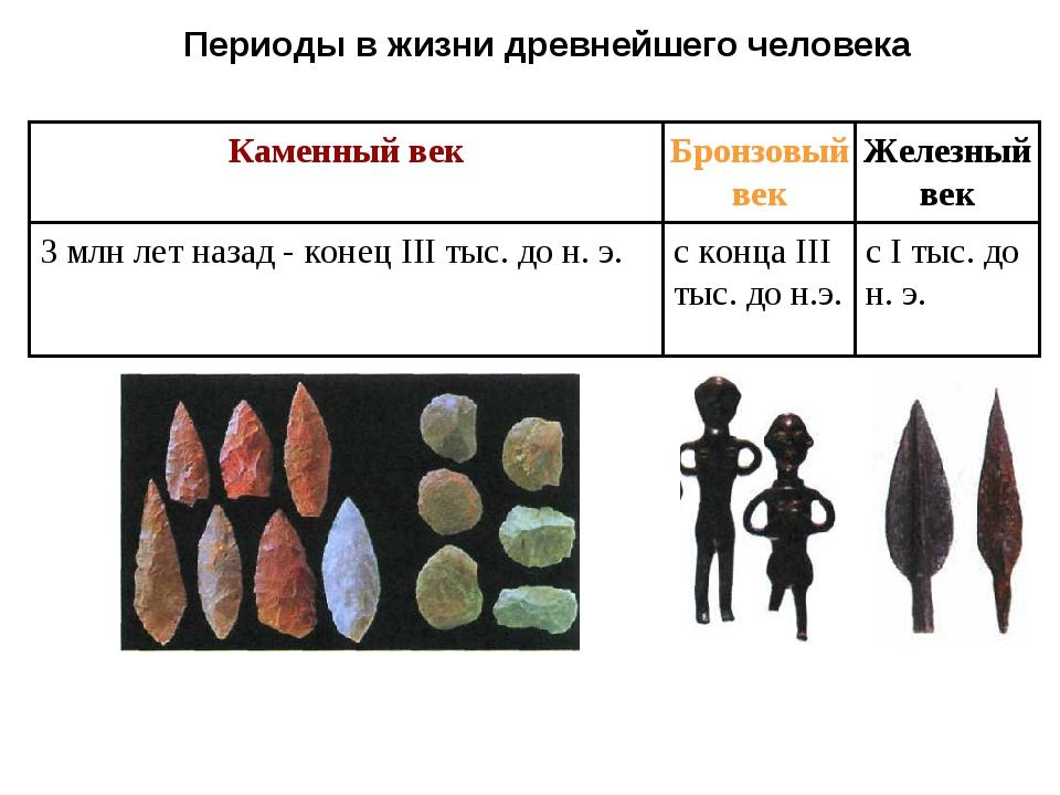 3 млн лет назад - конец III тыс. до н. э. с конца III тыс. до н.э. Бронзовый...