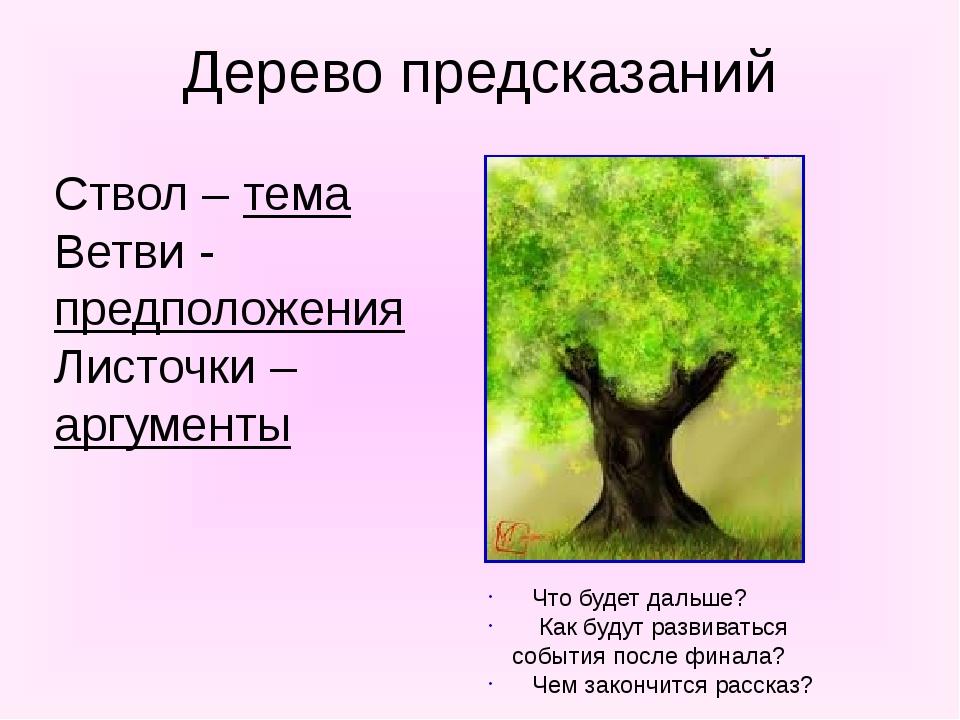 Дерево предсказаний Ствол – тема Ветви - предположения Листочки – аргументы Ч...