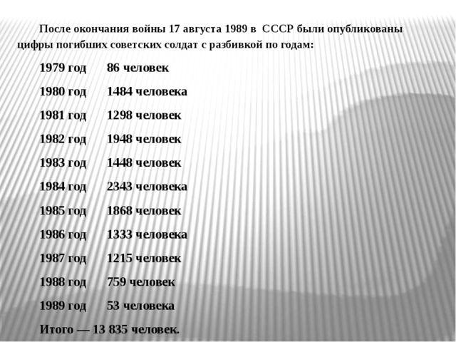После окончания войны 17 августа 1989 в СССР были опубликованы цифры погибших...