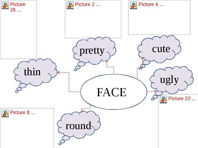 cute FACE c cute pretty ugly round thin