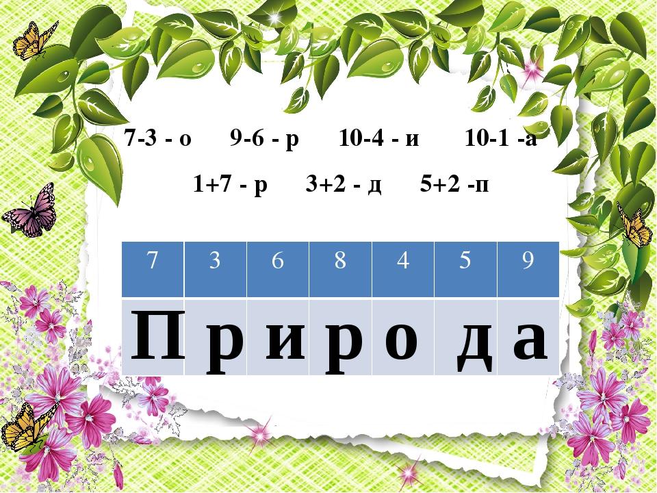 7-3 - о 9-6 - р 10-4 - и 10-1 -а 1+7 - р 3+2 - д 5+2 -п П р и р о д а 7 3 6...