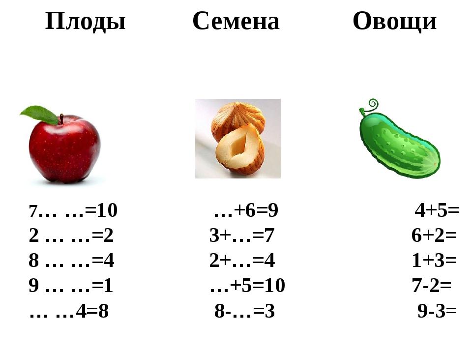 Плоды Семена Овощи 7… …=10 …+6=9 4+5= 2 … …=2 3+…=7 6+2= 8 … …=4 2+…=4 1+3=...