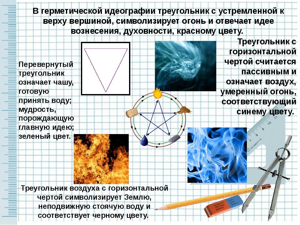 В герметической идеографии треугольник с устремленной к верху вершиной, симво...