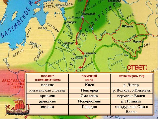 ответ: название племенного союзаплеменной центрназвание рек, озер полянеКи...