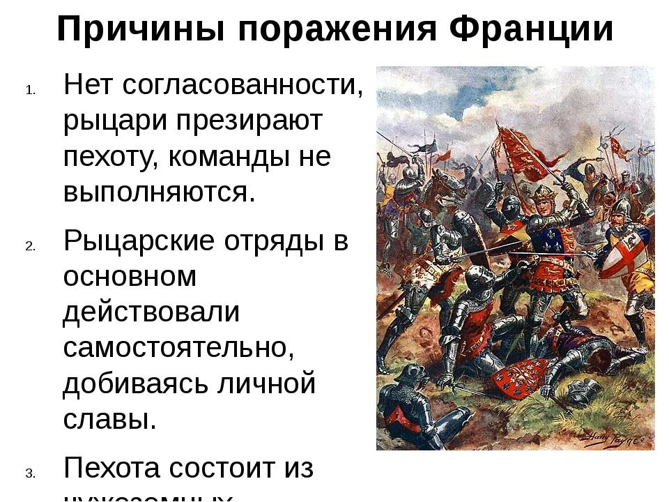 Причины поражения Франции Нет согласованности, рыцари презирают пехоту, коман...