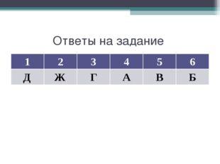 Ответы на задание 123456 ДЖГАВБ