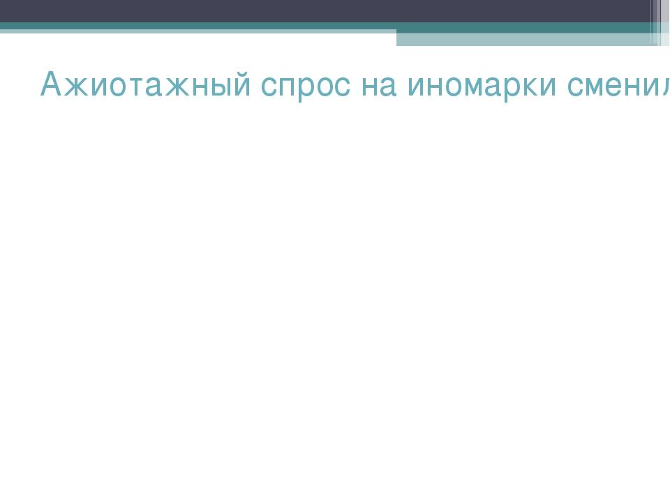 Ажиотажный спрос на иномарки сменился дефицитом..mp4