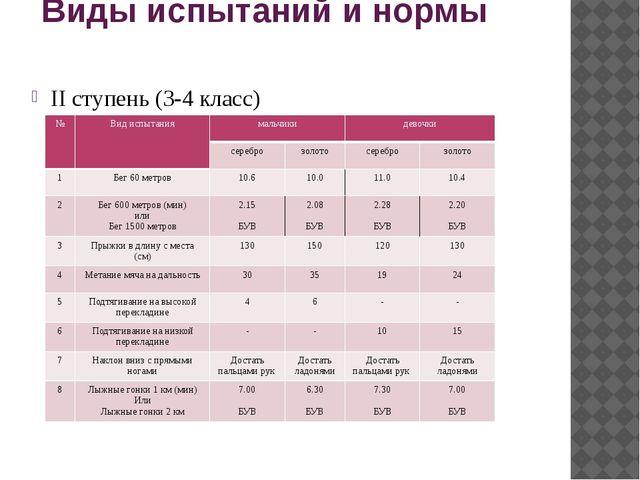 Виды испытаний и нормы II ступень (3-4 класс) № Вид испытания мальчики девочк...