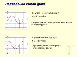 Подведение итогов урока y=sinx – нечетная функция, т.к. sin(-x)=-sinx График