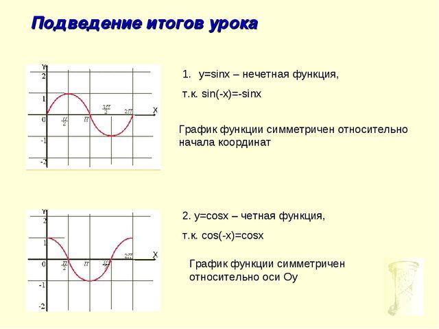 Подведение итогов урока y=sinx – нечетная функция, т.к. sin(-x)=-sinx График...