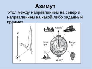 Азимут Угол между направлением на север и направлением на какой-либо заданный