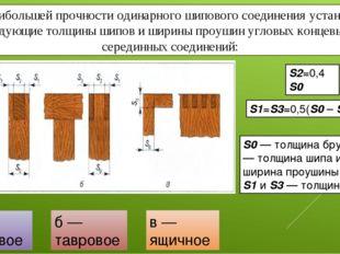 Для наибольшей прочности одинарного шипового соединения установлены следующие