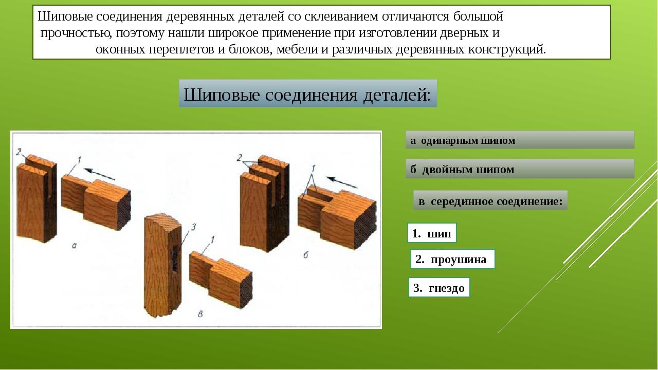 Шиповые соединения деревянных деталей со склеиванием отличаются большой прочн...