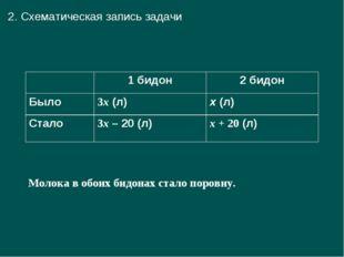 2. Схематическая запись задачи Молока в обоих бидонах стало поровну. 1 бидон