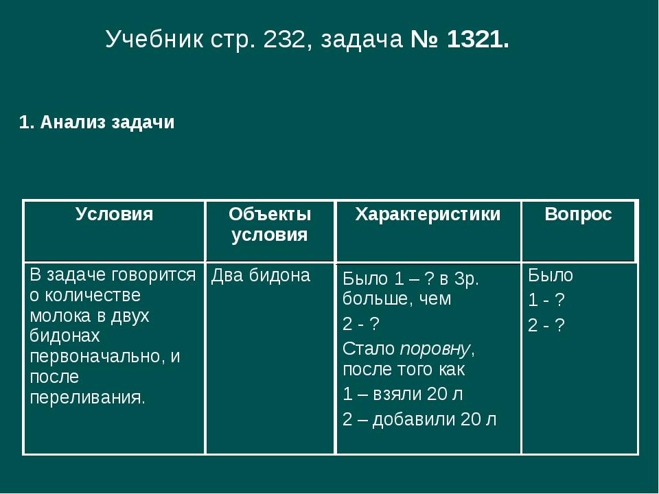 Учебник стр. 232, задача № 1321. 1. Анализ задачи В задаче говорится о колич...