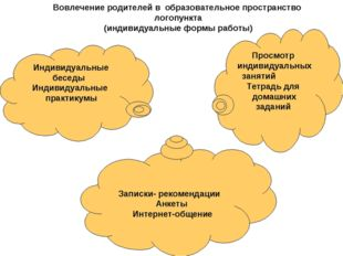 Индивидуальные беседы Индивидуальные практикумы Просмотр индивидуальных занят