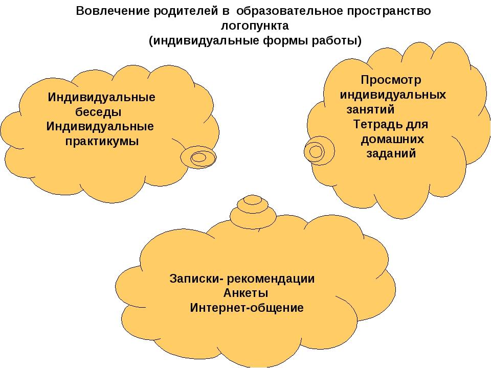 Индивидуальные беседы Индивидуальные практикумы Просмотр индивидуальных занят...