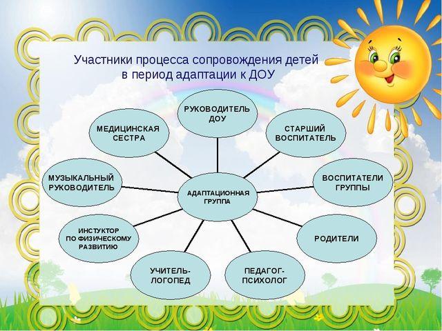 Участники процесса сопровождения детей в период адаптации к ДОУ