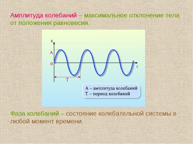 Амплитуда колебаний – максимальное отклонение тела от положения равновесия. Ф...