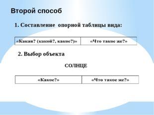 Второй способ 1. Составление опорной таблицы вида: 2. Выбор объекта СОЛНЦЕ