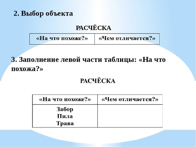 2. Выбор объекта РАСЧЁСКА 3. Заполнение левой части таблицы: «На что похожа?»
