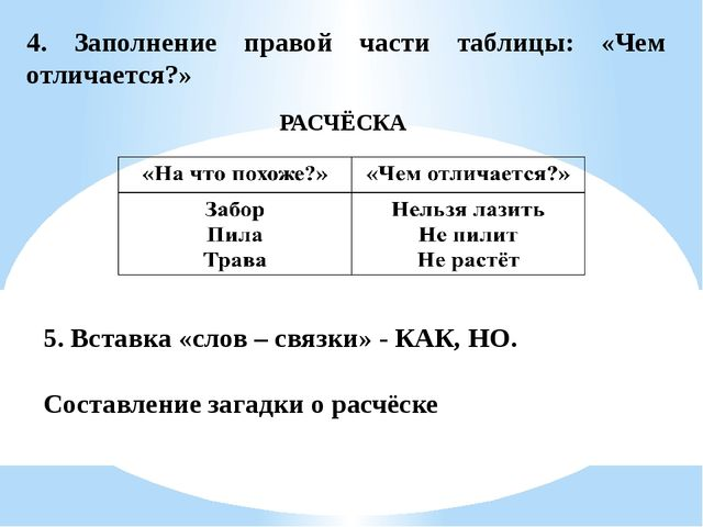 4. Заполнение правой части таблицы: «Чем отличается?» РАСЧЁСКА 5. Вставка «сл...