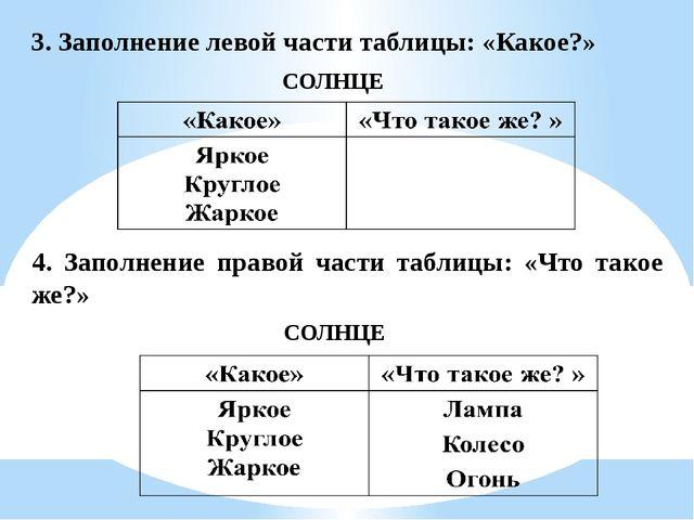 3. Заполнение левой части таблицы: «Какое?» СОЛНЦЕ 4. Заполнение правой части...