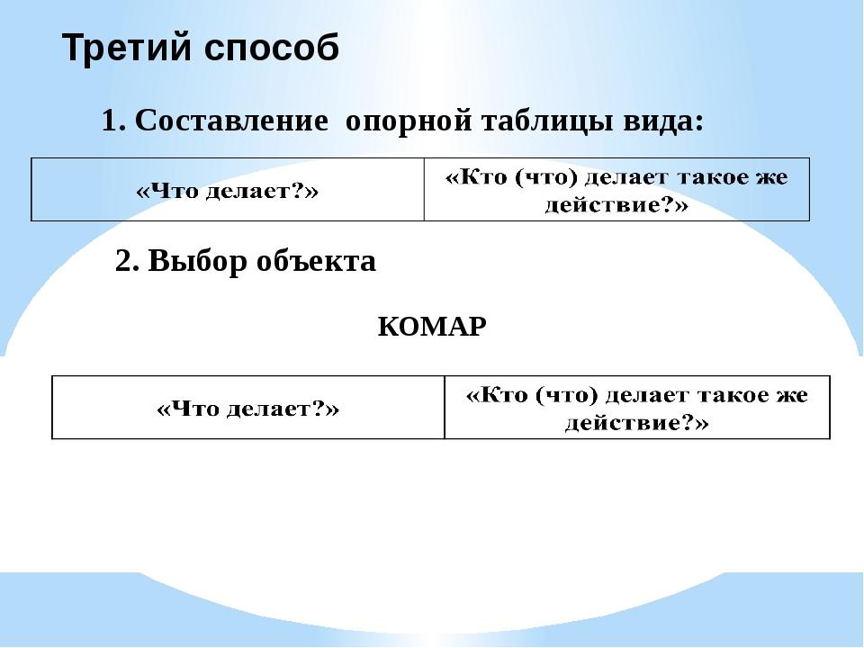 Третий способ 1. Составление опорной таблицы вида: 2. Выбор объекта КОМАР