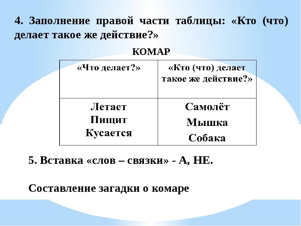 4. Заполнение правой части таблицы: «Кто (что) делает такое же действие?» КОМ...