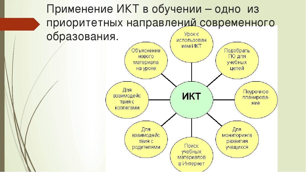 Применение ИКТ в обучении – одно из приоритетных направлений современного об...