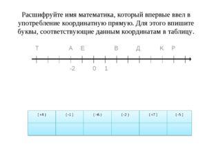 Расшифруйте имя математика, который впервые ввел в употребление координатную