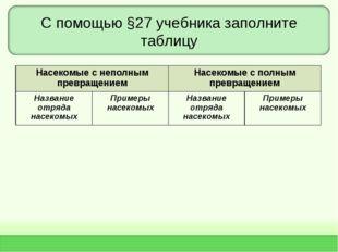 С помощью §27 учебника заполните таблицу Насекомые с неполным превращениемНа