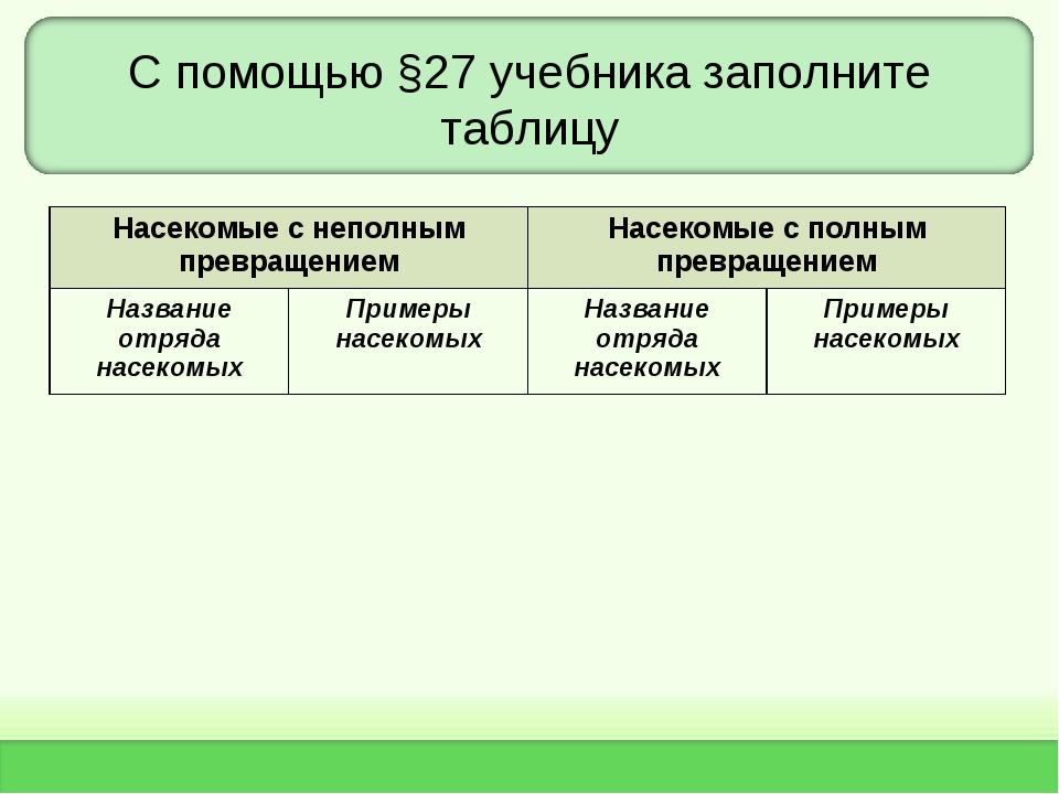 С помощью §27 учебника заполните таблицу Насекомые с неполным превращениемНа...