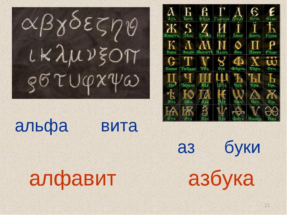 * альфа вита алфавит аз буки азбука