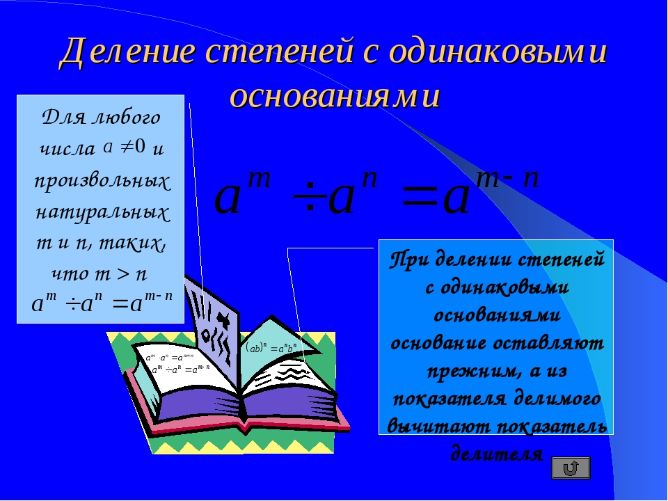 Деление степеней с одинаковыми основаниями Для любого числа и произвольных на...