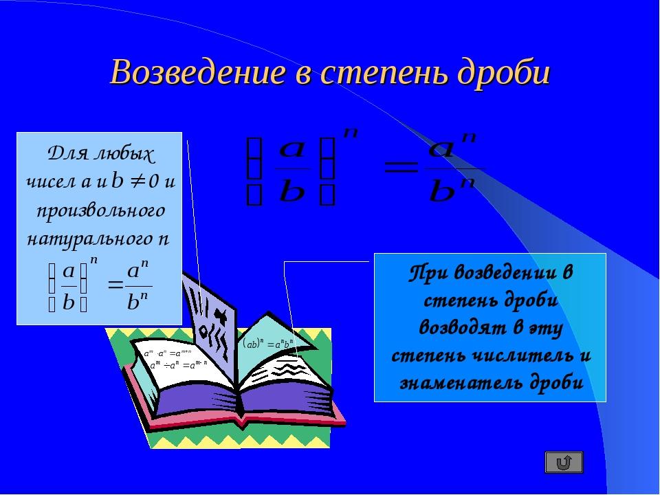 Возведение в степень дроби Для любых чисел a и b 0 и произвольного натуральн...
