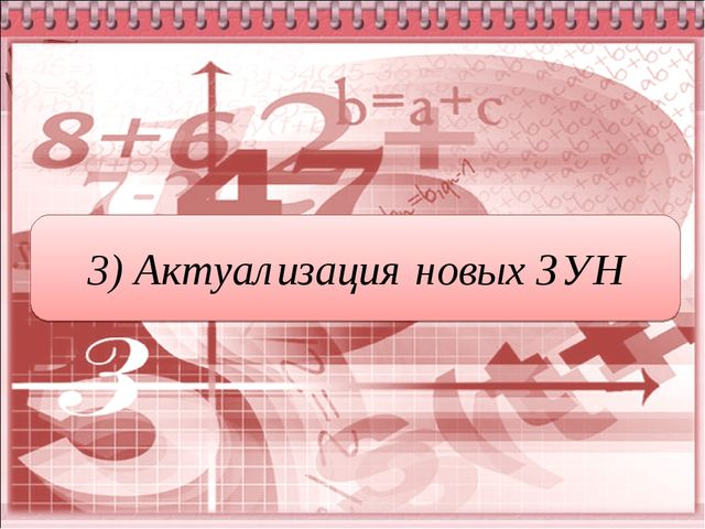 3) Актуализация новых ЗУН