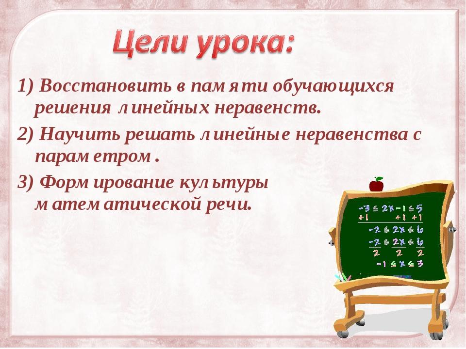 1) Восстановить в памяти обучающихся решения линейных неравенств. 2) Научить...