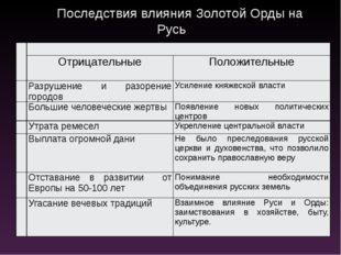Последствия влияния Золотой Орды на Русь Отрицательные Положительные Разруше